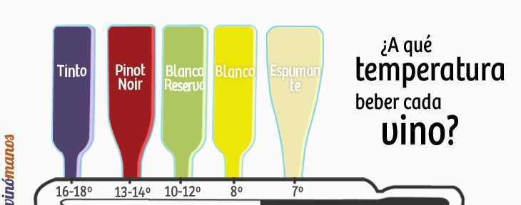 temperatura vino