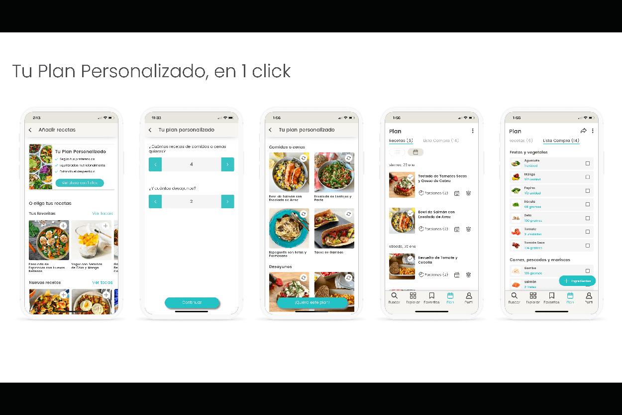 Fuente de ideas: apps y webs que sugieren cómo aprovechar los ingredientes que tenemos 1